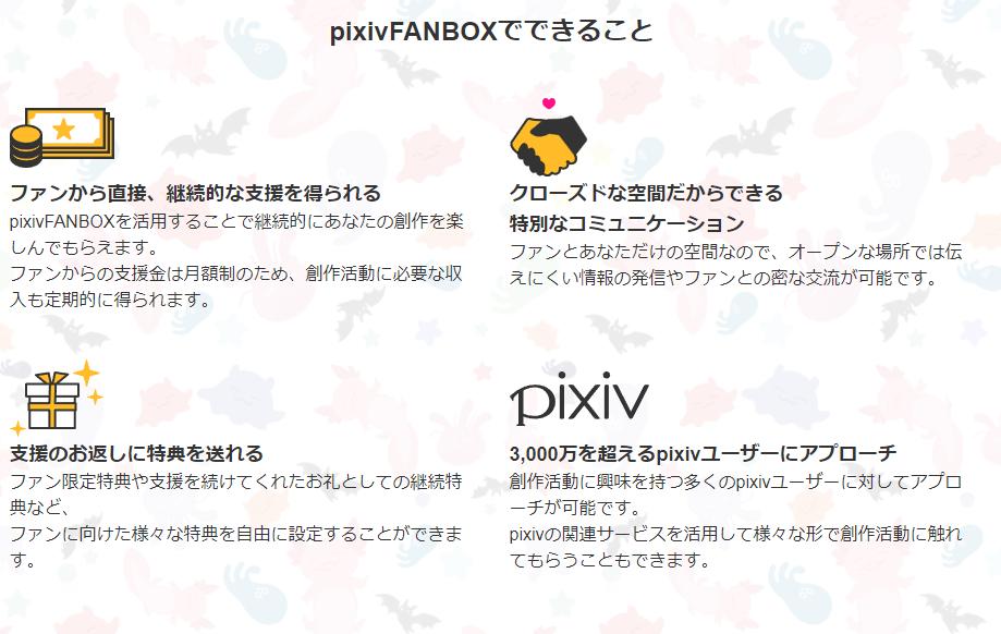 Pixiv FANBOX 説明