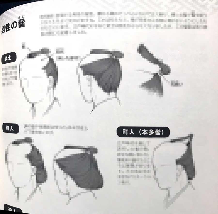 着物の描き方 マゲの種類