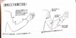153p「簡單にシワを描く方法」より引用